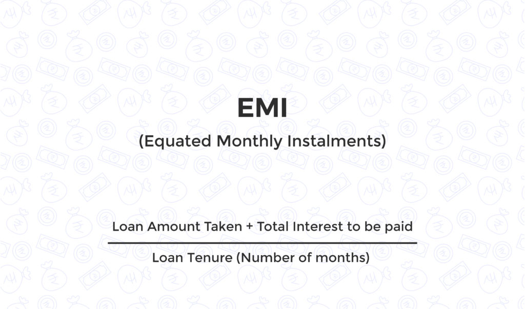 EMI | GLossary | Financial Terms