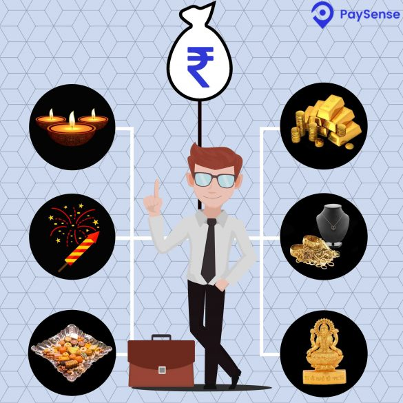Personal Loans this Diwali to buy Gold
